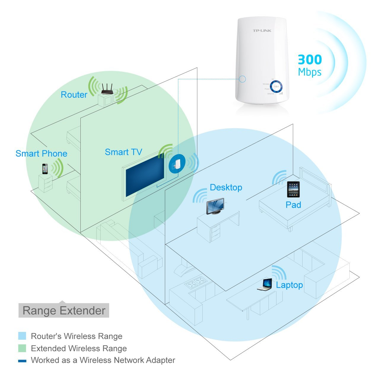 our top 5 picks for wifi signal amplifiers of 2015 wirelesshack. Black Bedroom Furniture Sets. Home Design Ideas