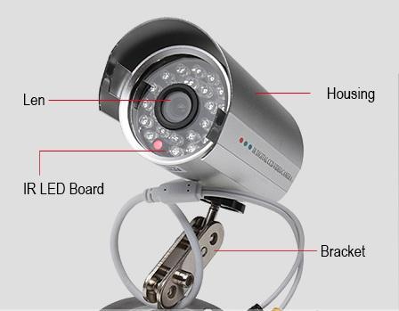 Connecting surveillance cameras