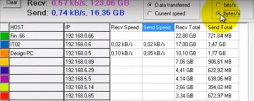 Routers That Track Bandwidth Data Usage