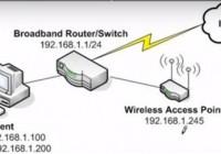 Best Wireless Access Points 2016