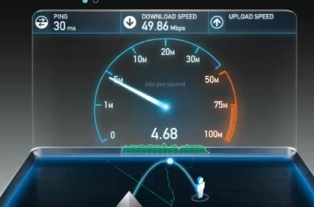 Review Etekcity model CF-912AC Dual Band USB 3.0 WiFi Adapter Speed Test Upload