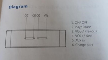 Vtin Royaler best wireless bluetooth speakers