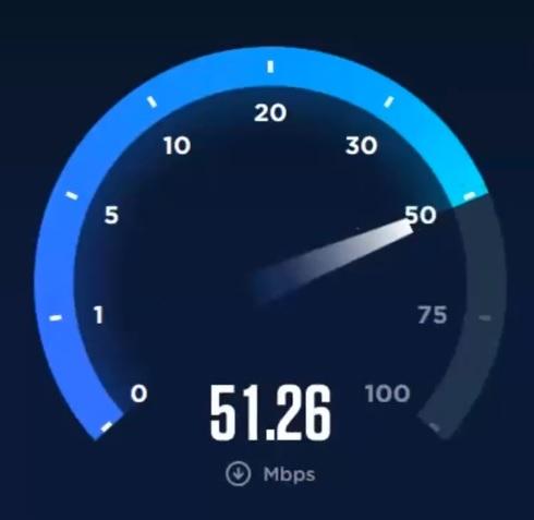 ANEWKODI 300M  USB Adapter Speed Test