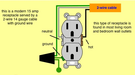 How to Install a Electrical Outlet with USB Power Ports | WirelesSHack