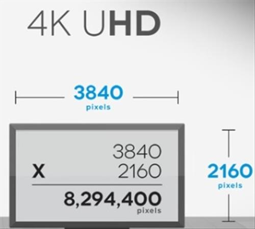 what-is-4k-and-uhd-2017