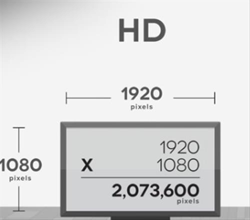 what-is-4k-and-uhd