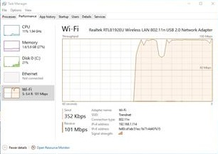 Netdyn wifi dongle speed results