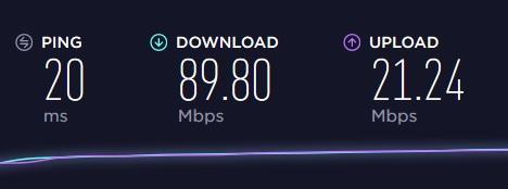 DodoCool WiFi N Adapter WiFi Speed Test