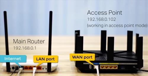 How to Extend Your Wireless Range Using an Old Router Updated new